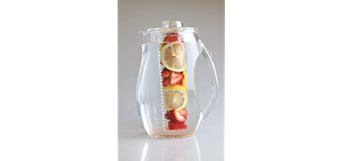 Clever Creations Acrylic - Water Infuser Pitcher